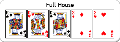 poker four of a kind beats full house