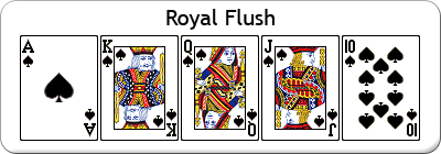 poker rules ace high flush