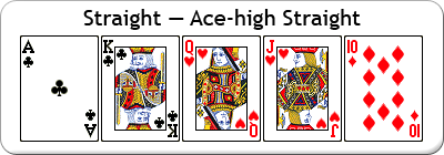 is ace always high in poker
